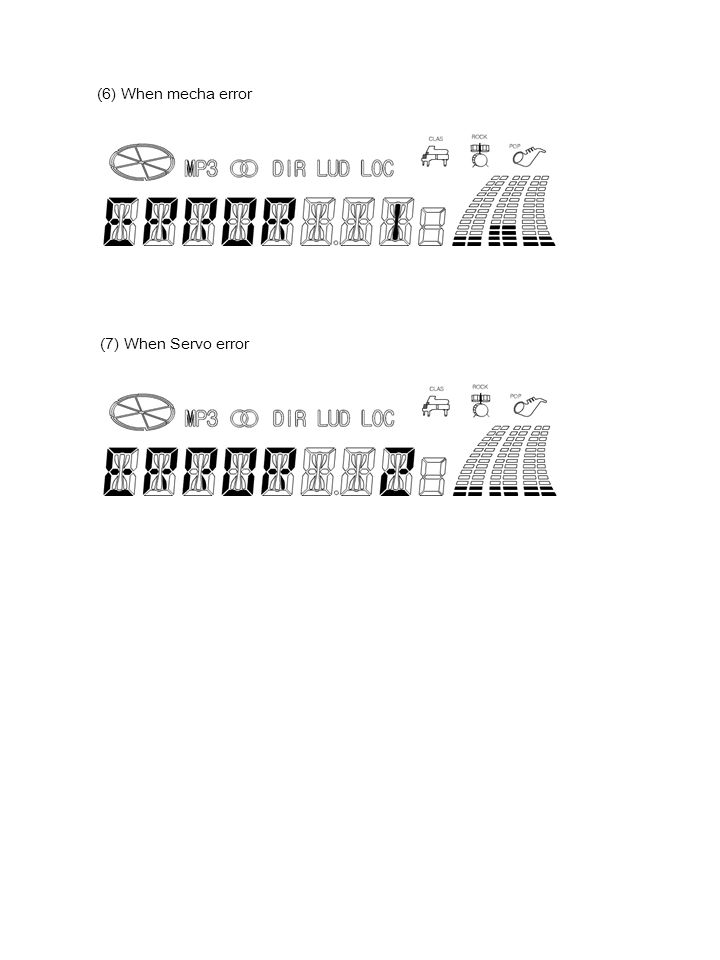 (6) When mecha error (7) When Servo error
