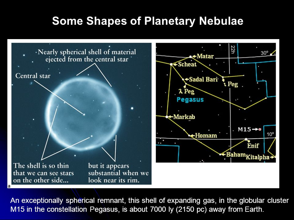 A nova is believed to occur when which of the following pairs of stars are in a binary system.