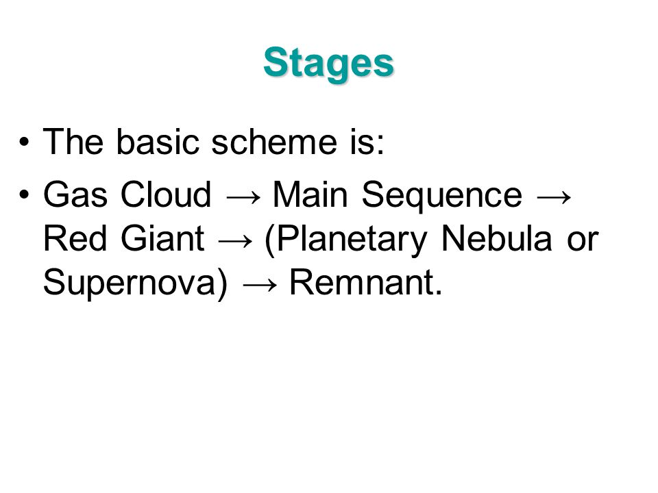 Stages The basic scheme is: Gas Cloud → Main Sequence → Red Giant → (Planetary Nebula or Supernova) → Remnant.