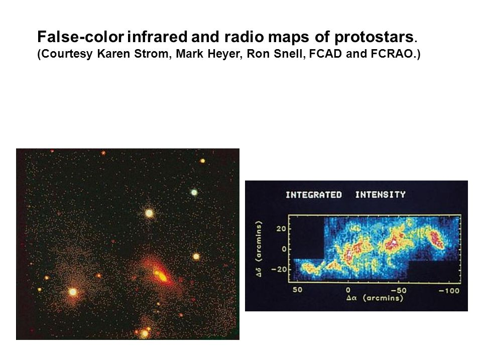 False-color infrared and radio maps of protostars. (Courtesy Karen Strom, Mark Heyer, Ron Snell, FCAD and FCRAO.)