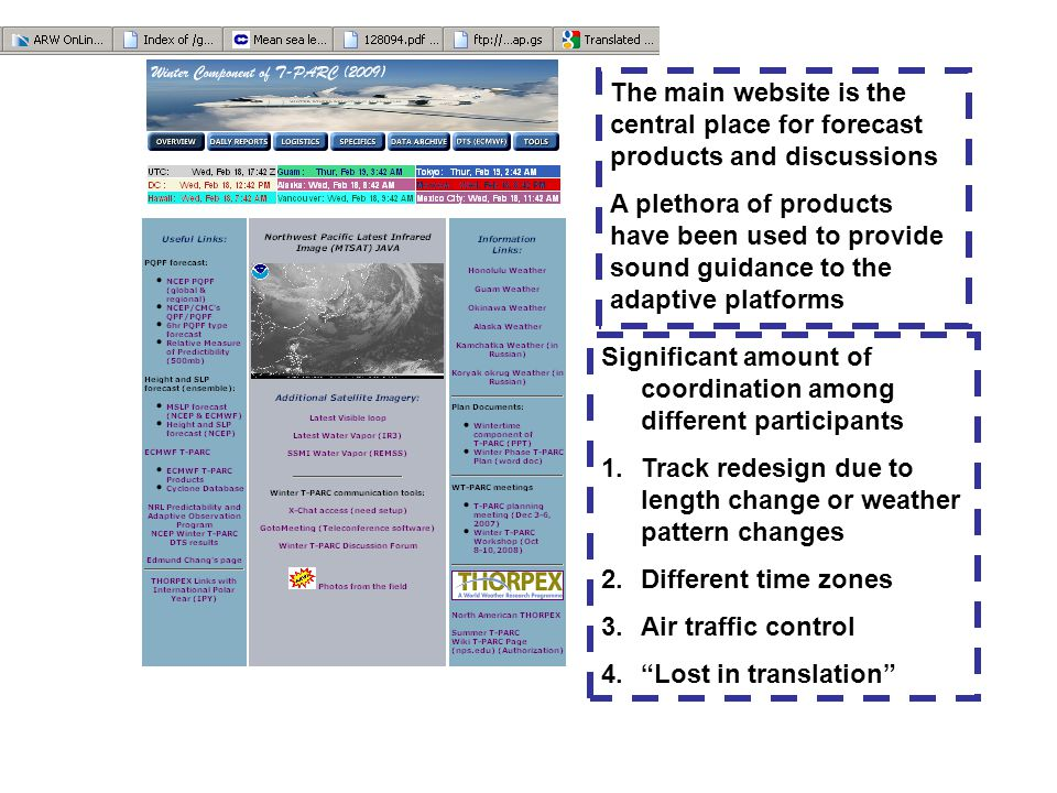 30 March 1, 2009 CA Storm Weather event with a large societal impact Each GFS run verified against its own analysis – 60 hr forecast Impact on surface pressure verification RMS error improvement: 35.2% (7.07mb vs.