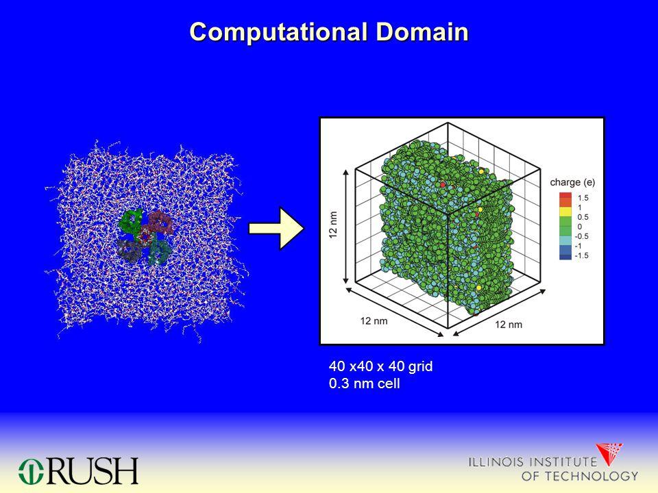 Computational Domain 40 x40 x 40 grid 0.3 nm cell