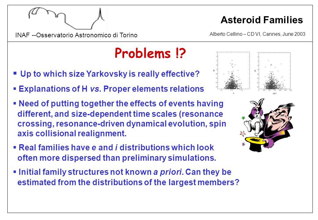 Alberto Cellino – CD VI, Cannes, June 2003 INAF --Osservatorio Astronomico di Torino Asteroid Families Problems !?  Up to which size Yarkovsky is rea