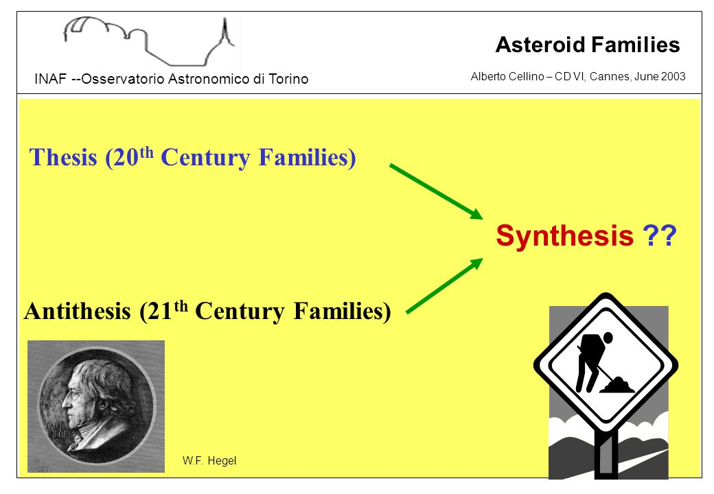 Alberto Cellino – CD VI, Cannes, June 2003 INAF --Osservatorio Astronomico di Torino Asteroid Families Thesis (20 th Century Families) Antithesis (21 th Century Families) Synthesis .
