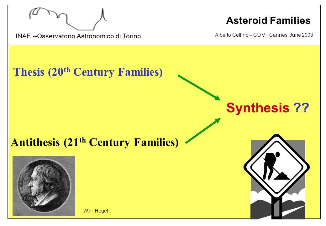 Alberto Cellino – CD VI, Cannes, June 2003 INAF --Osservatorio Astronomico di Torino Asteroid Families Thesis (20 th Century Families) Antithesis (21