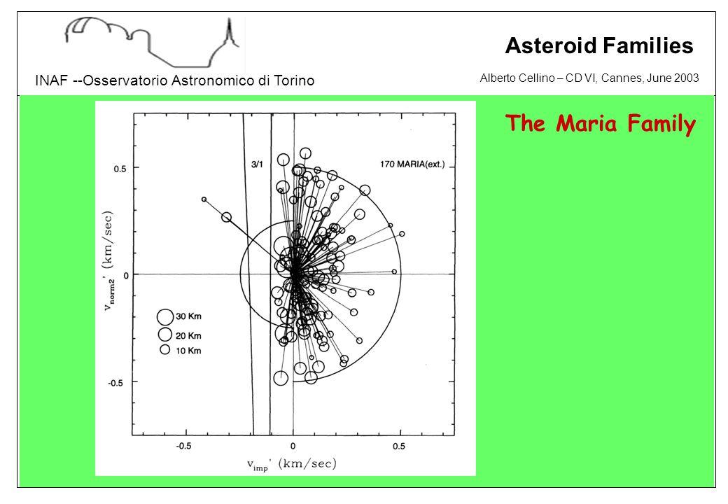 Alberto Cellino – CD VI, Cannes, June 2003 INAF --Osservatorio Astronomico di Torino Asteroid Families The Maria Family
