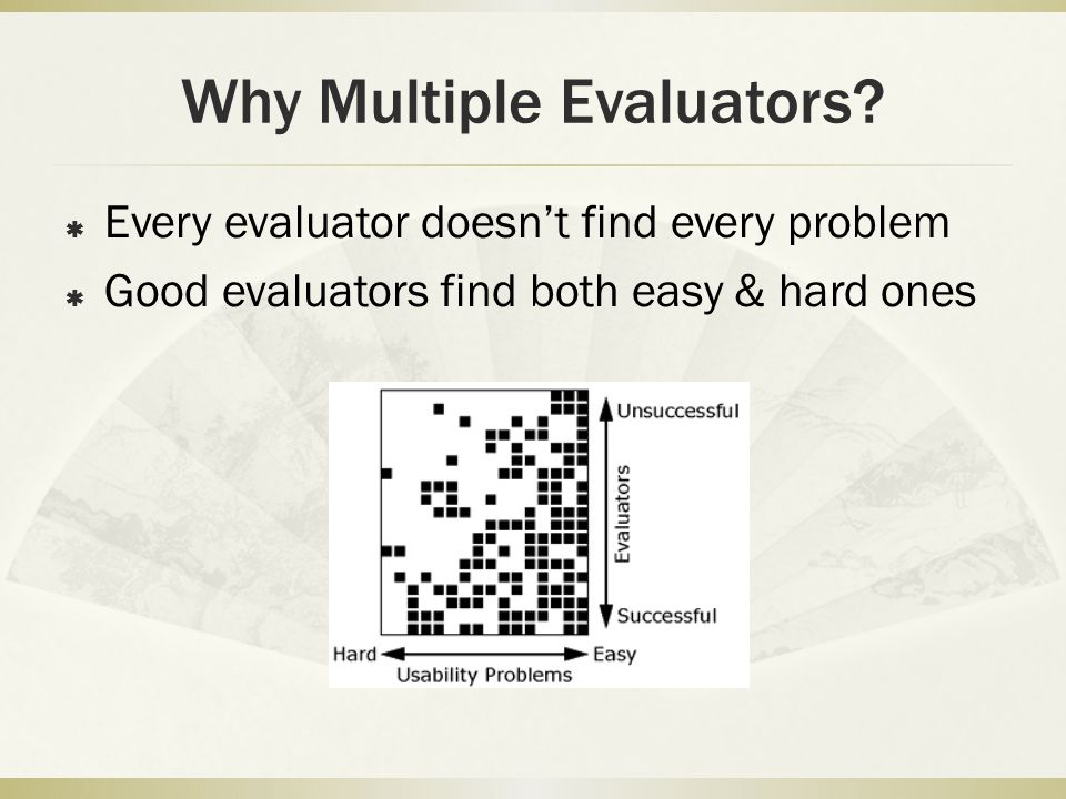 Why Multiple Evaluators?  Every evaluator doesn't find every problem  Good evaluators find both easy & hard ones