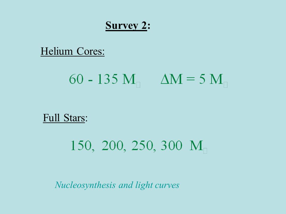 Survey 2: Helium Cores: Full Stars: Nucleosynthesis and light curves