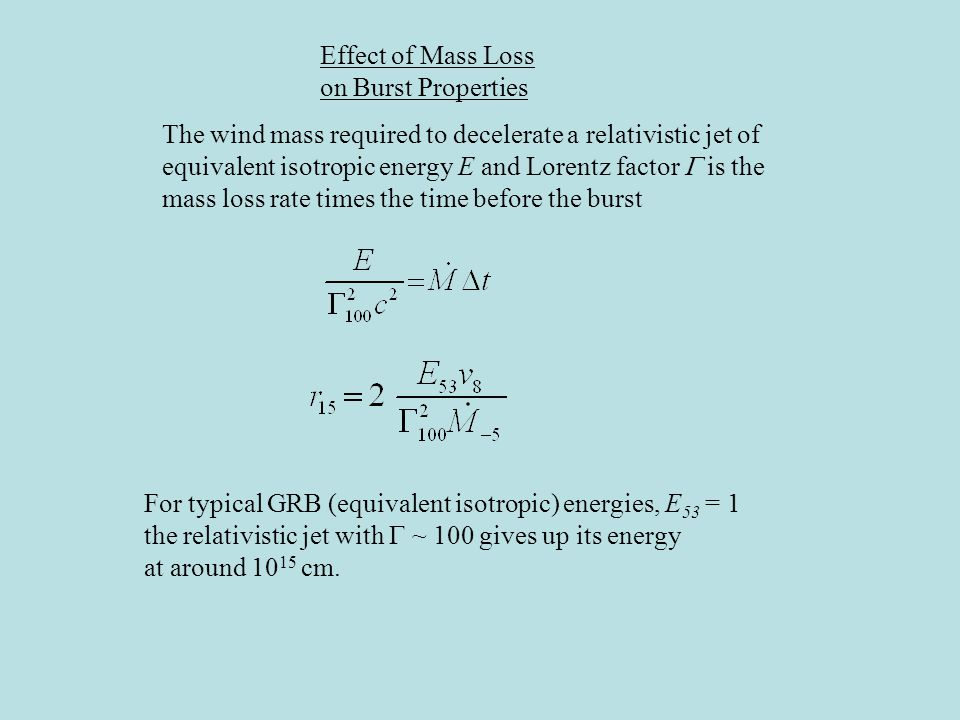 For typical GRB (equivalent isotropic) energies, E 53 = 1 the relativistic jet with G ~ 100 gives up its energy at around 10 15 cm.