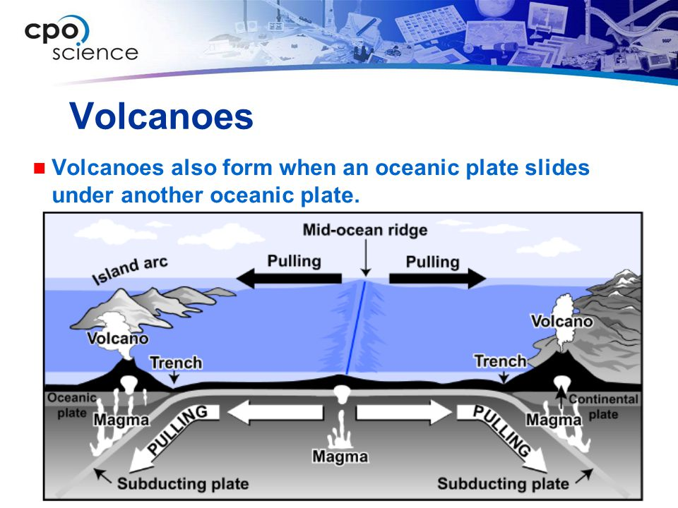 Volcanoes Volcanoes also form when an oceanic plate slides under another oceanic plate.