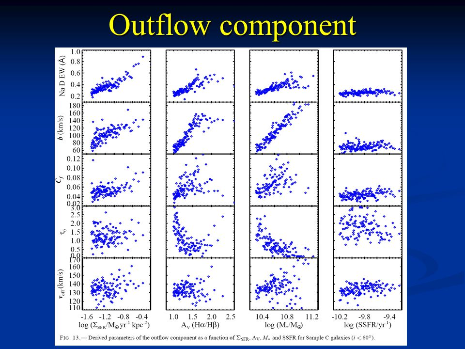 Outflow component