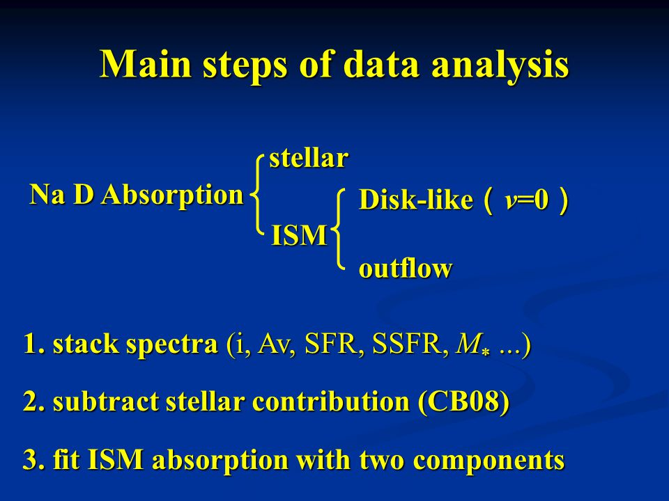 Main steps of data analysis stellar Disk-like ( v=0 ) ISM ISM outflow Na D Absorption 1.