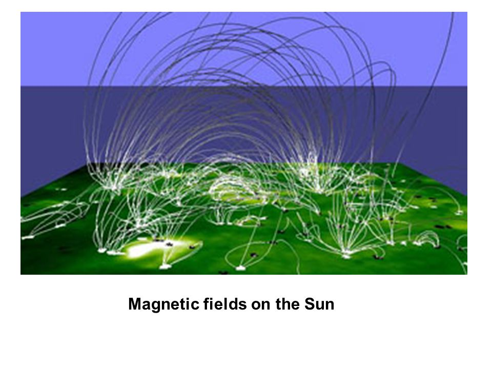 Magnetic fields on the Sun