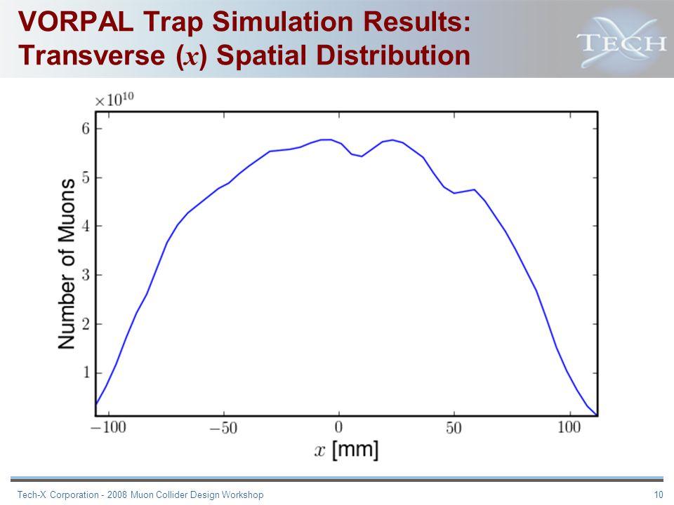 Tech-X Corporation - 2008 Muon Collider Design Workshop 10 VORPAL Trap Simulation Results: Transverse ( x ) Spatial Distribution