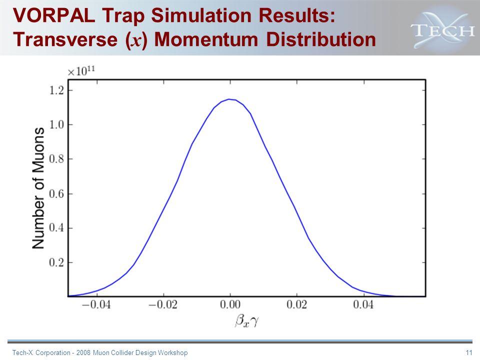 Tech-X Corporation - 2008 Muon Collider Design Workshop 11 VORPAL Trap Simulation Results: Transverse ( x ) Momentum Distribution