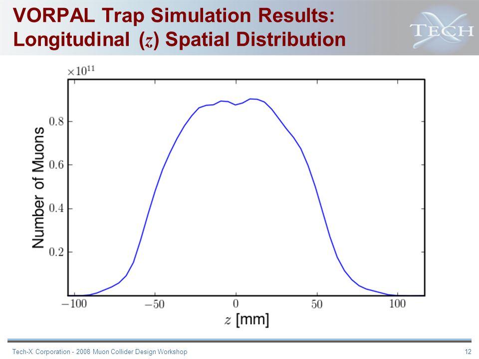 Tech-X Corporation - 2008 Muon Collider Design Workshop 12 VORPAL Trap Simulation Results: Longitudinal ( z ) Spatial Distribution