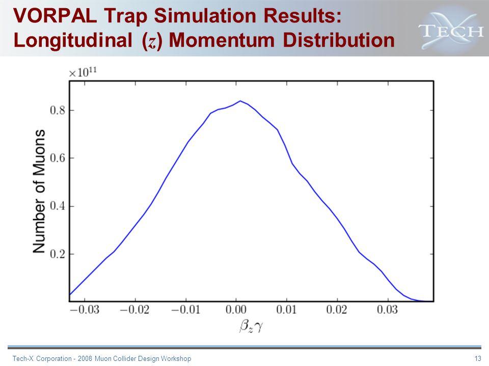 Tech-X Corporation - 2008 Muon Collider Design Workshop 13 VORPAL Trap Simulation Results: Longitudinal ( z ) Momentum Distribution