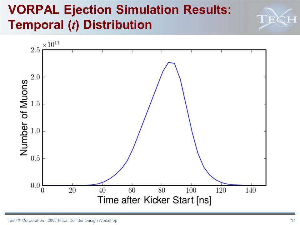 Tech-X Corporation - 2008 Muon Collider Design Workshop 17 VORPAL Ejection Simulation Results: Temporal ( t ) Distribution