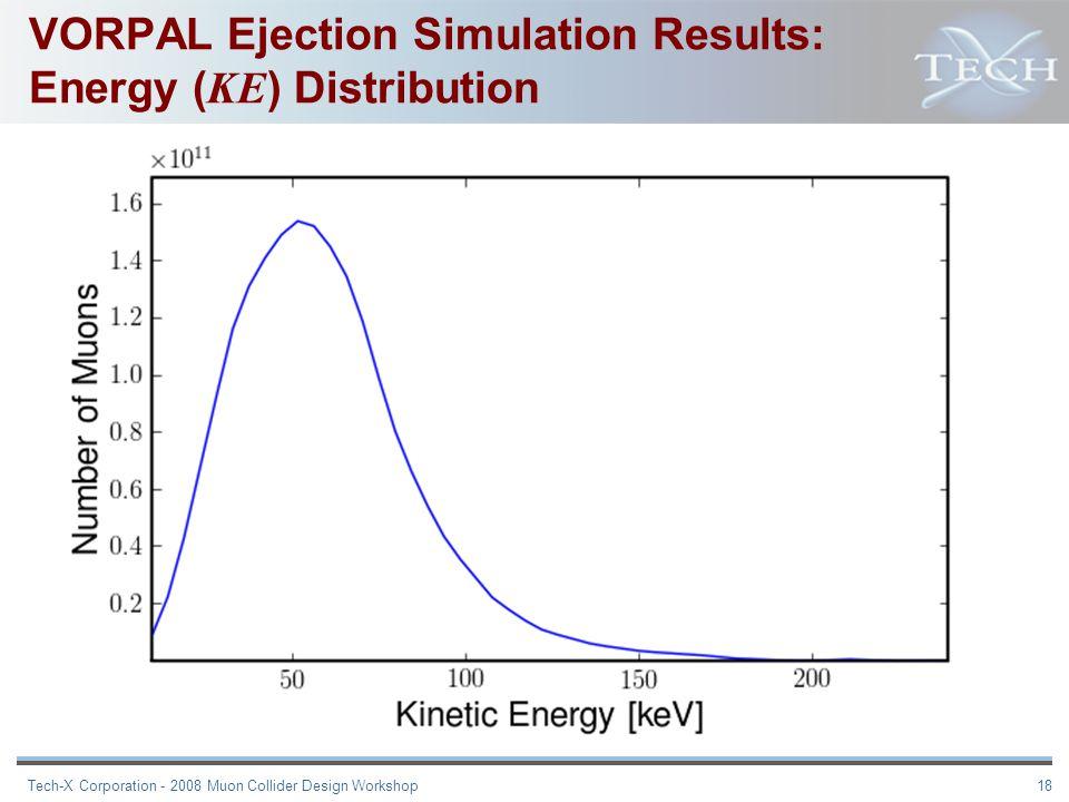 Tech-X Corporation - 2008 Muon Collider Design Workshop 18 VORPAL Ejection Simulation Results: Energy ( KE ) Distribution