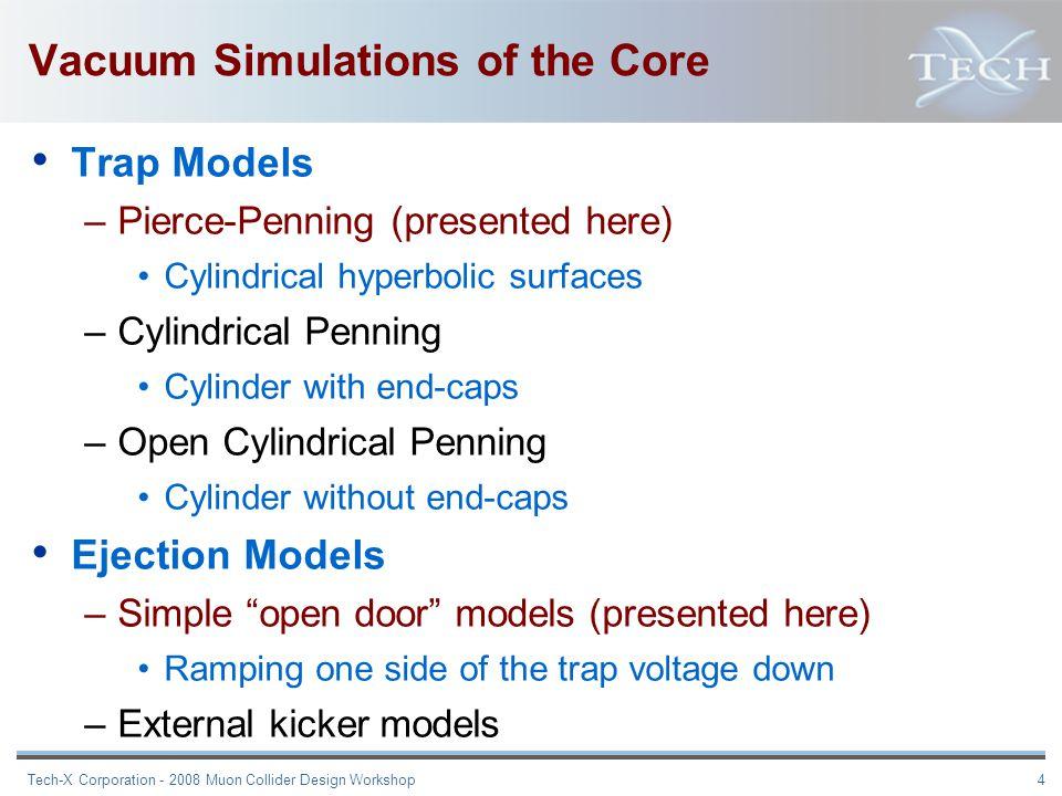 Tech-X Corporation - 2008 Muon Collider Design Workshop 15 VORPAL Ejection Simulation Results: Transverse ( x ) Spatial Distribution
