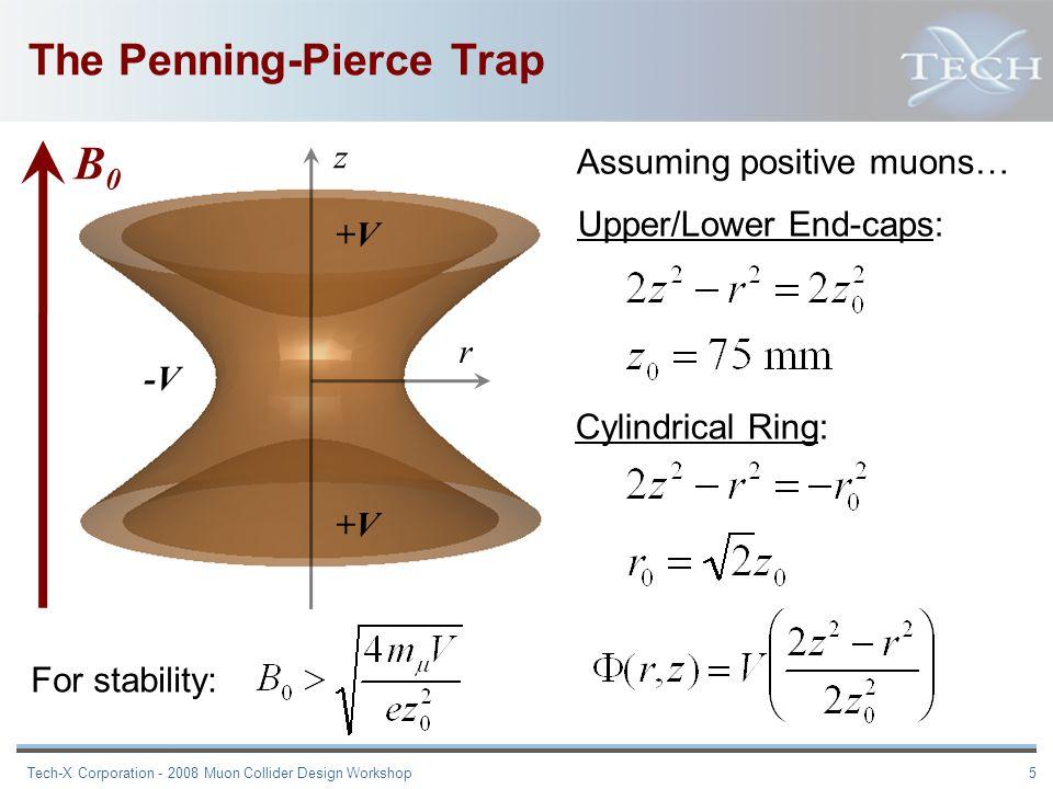 Tech-X Corporation - 2008 Muon Collider Design Workshop 16 VORPAL Ejection Simulation Results: Transverse ( x ) Momentum Distribution