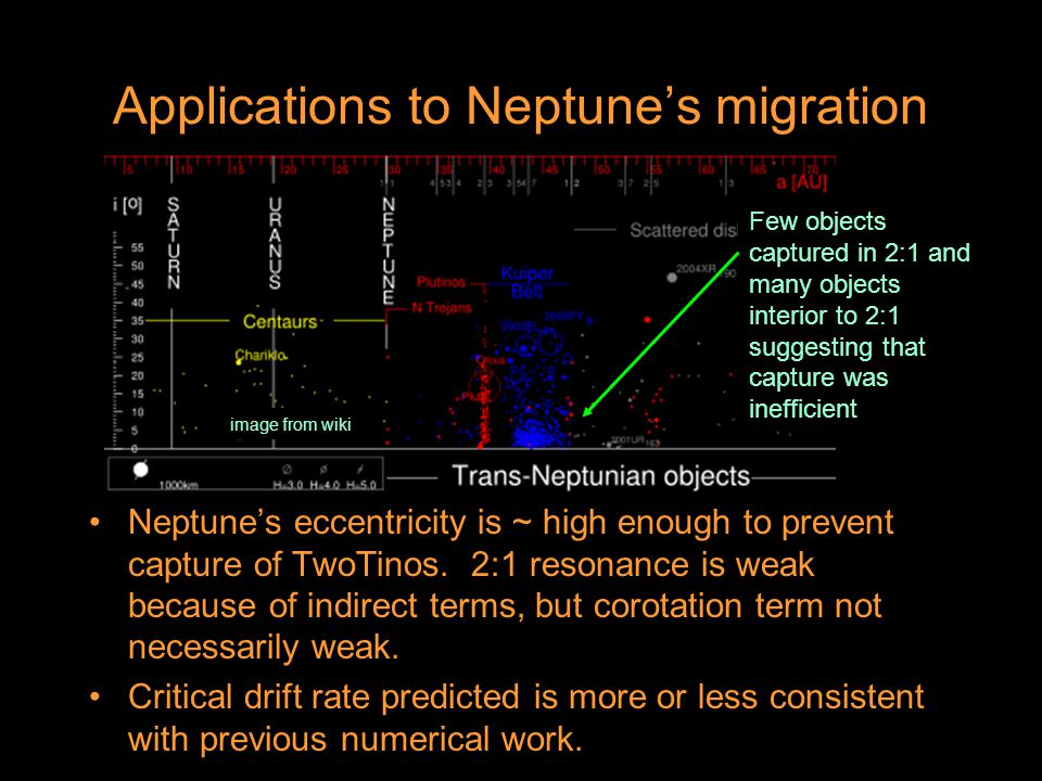 Applications to Neptune's migration Neptune's eccentricity is ~ high enough to prevent capture of TwoTinos.
