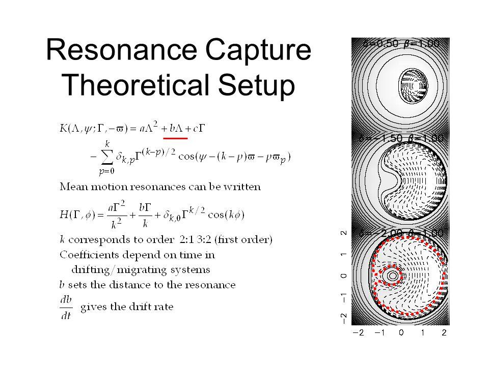 Resonance Capture Theoretical Setup
