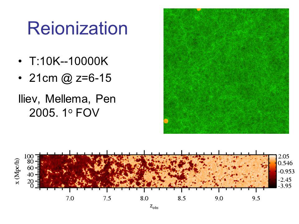 Reionization T:10K--10000K 21cm @ z=6-15 Iliev, Mellema, Pen 2005. 1 o FOV