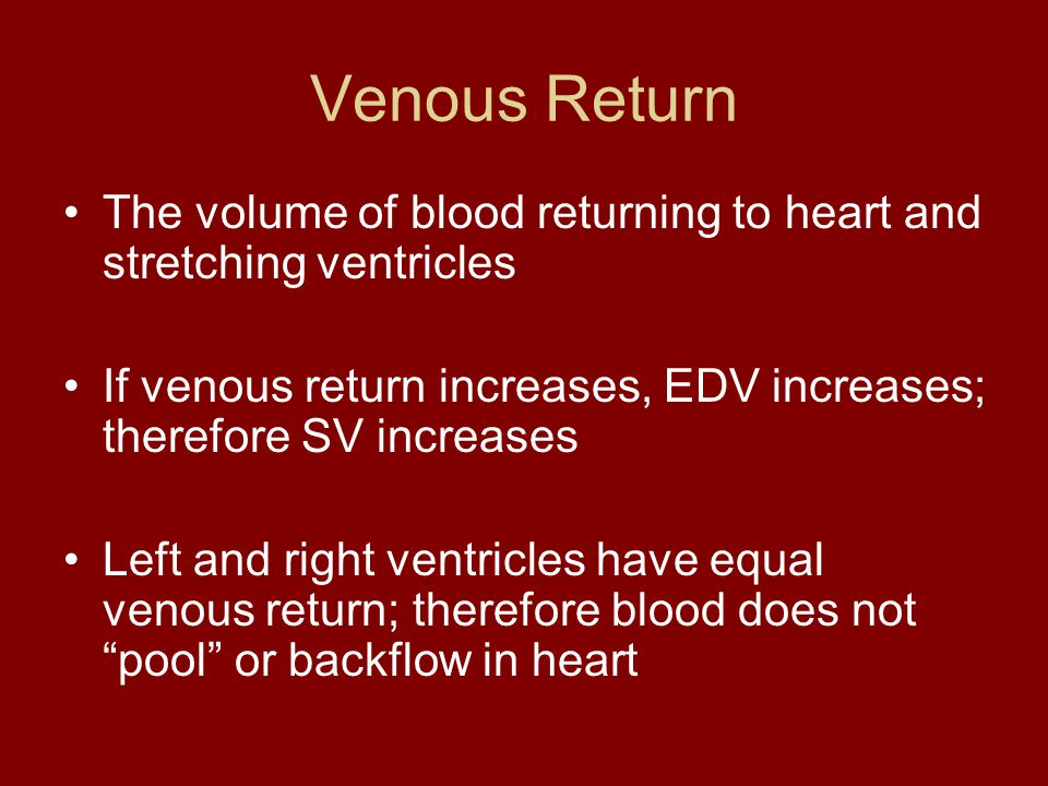 Venous Return The volume of blood returning to heart and stretching ventricles If venous return increases, EDV increases; therefore SV increases Left and right ventricles have equal venous return; therefore blood does not pool or backflow in heart