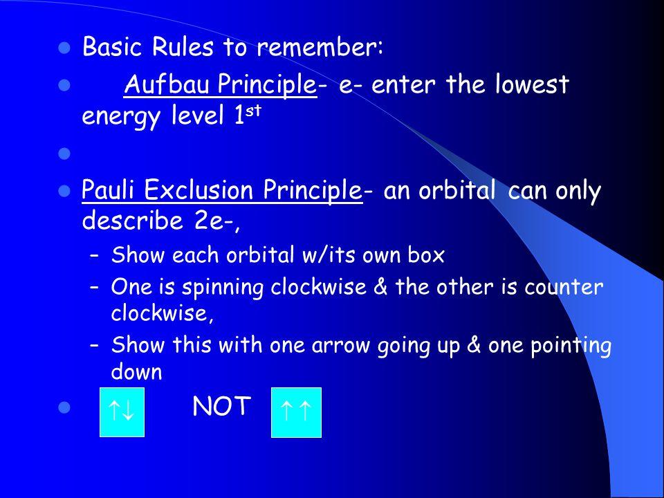 Basic Rules to remember: Aufbau Principle- e- enter the lowest energy level 1 st Pauli Exclusion Principle- an orbital can only describe 2e-, – Show e
