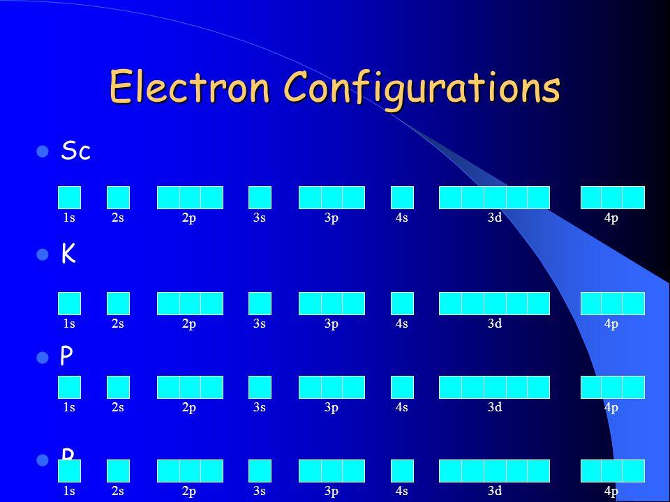 Electron Configurations Sc K P B 1s2s2p3s3p4s3d4p1s2s2p3s3p4s3d4p1s2s2p3s3p4s3d4p1s2s2p3s3p4s3d4p