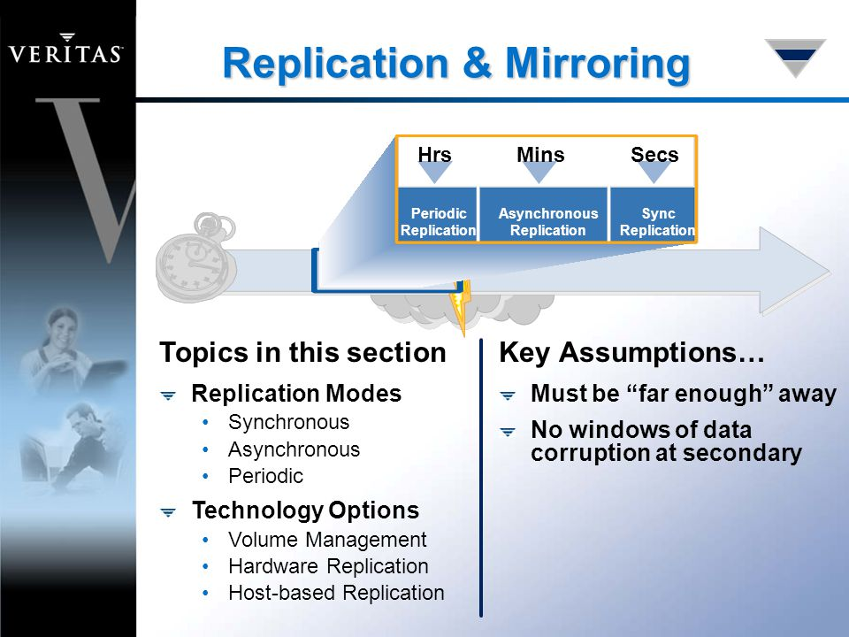 HrsMinsSecs Periodic Replication Asynchronous Replication Sync Replication Replication & Mirroring Key Assumptions… Must be far enough away No windows of data corruption at secondary Topics in this section Replication Modes Synchronous Asynchronous Periodic Technology Options Volume Management Hardware Replication Host-based Replication