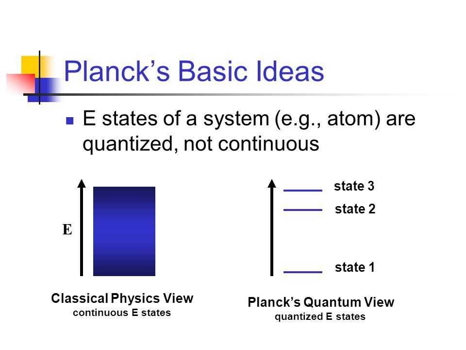 Planck's Basic Ideas E states of a system (e.g., atom) are quantized, not continuous E Classical Physics View continuous E states state 3 state 2 stat