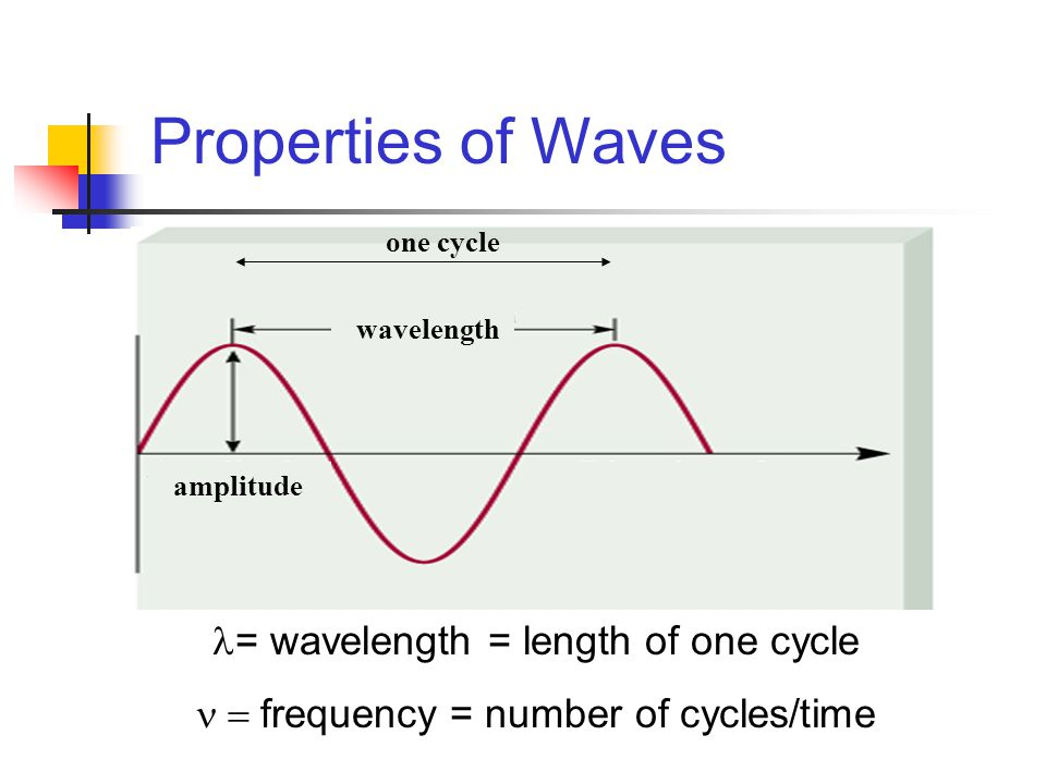 one cycle wavelength amplitude Properties of Waves = wavelength = length of one cycle  frequency = number of cycles/time