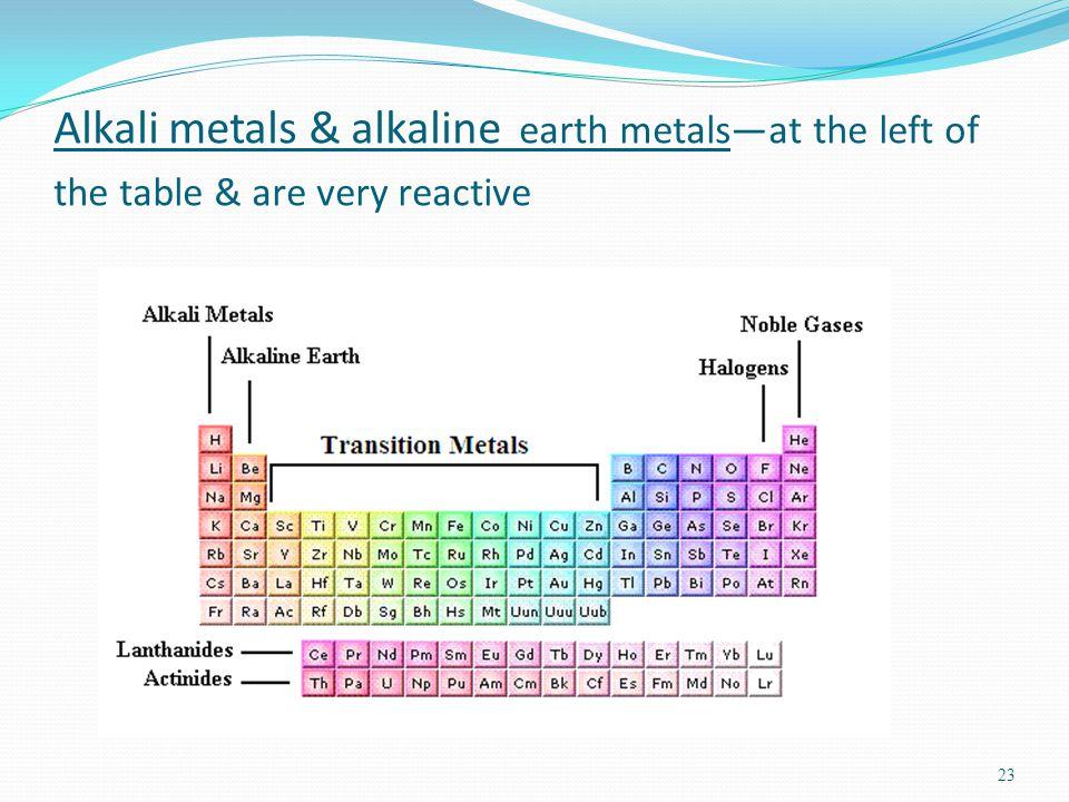Metals 1.Reactive—families 1 & 2 Alkali metals (family 1) Alkaline earth metals (family 2) 2.