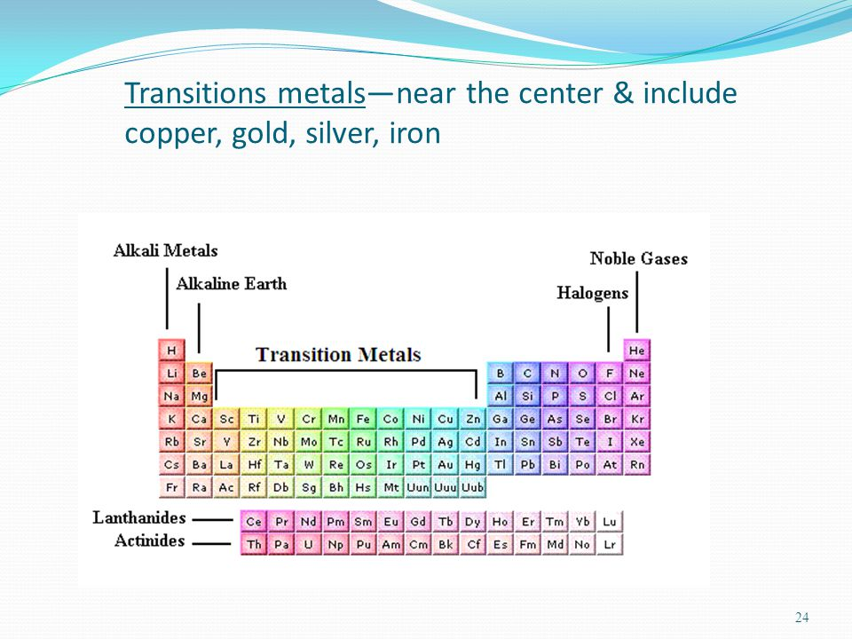 23 Alkali metals & alkaline earth metals—at the left of the table & are very reactive
