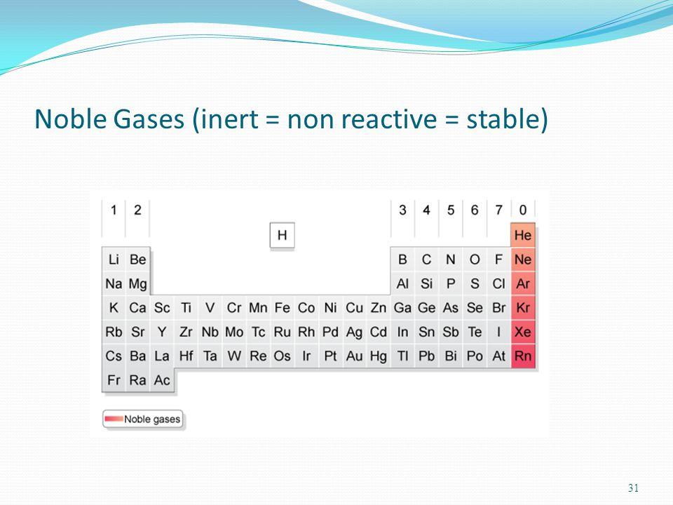 30 Nonmetals/Halogens