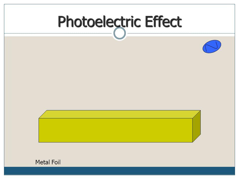 Photoelectric Effect Metal Foil