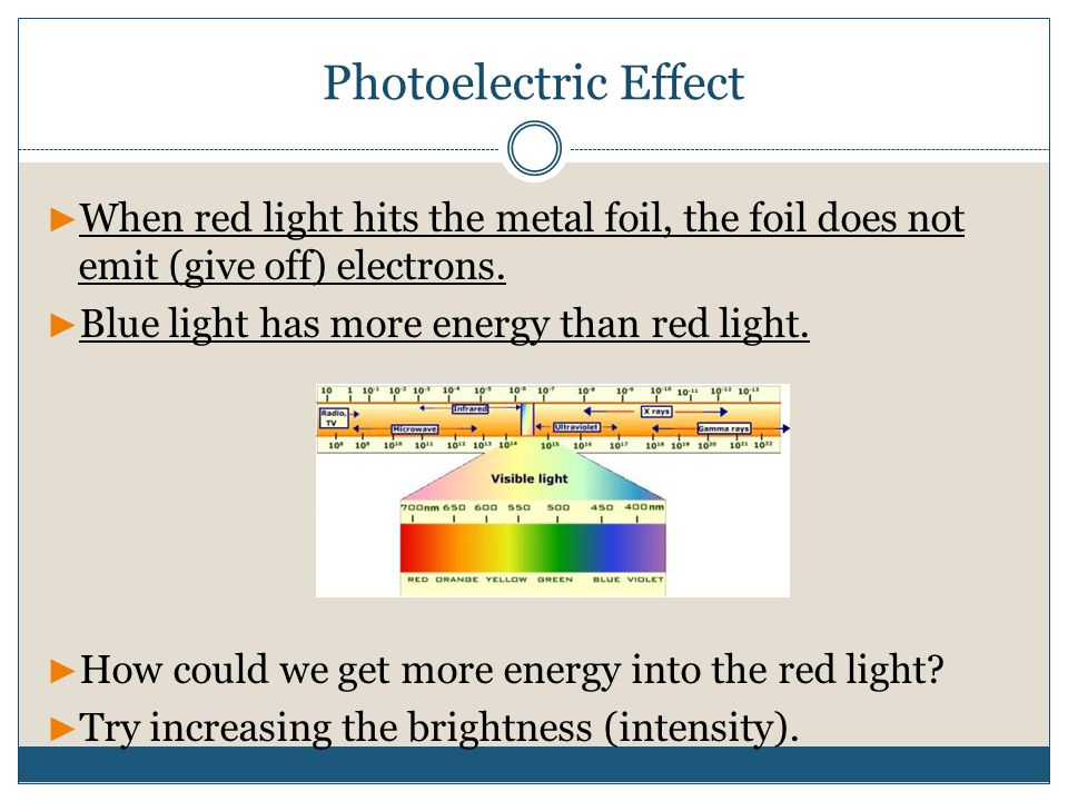 Photoelectric Effect If a photon hits an atom of a certain material, it may be absorbed by an electron of that material.