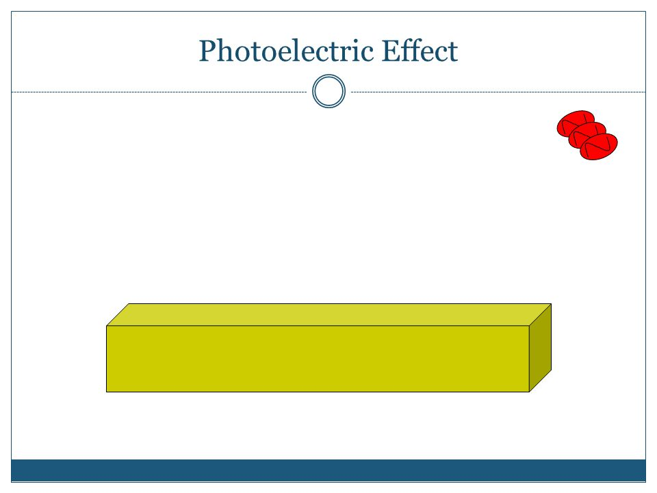 Photoelectric Effect If wires are attached to a photoemittive material, the electrons can flow along the wires, forming an electric current.