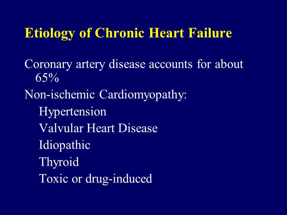 Etiology of Chronic Heart Failure Coronary artery disease accounts for about 65% Non-ischemic Cardiomyopathy: Hypertension Valvular Heart Disease Idio
