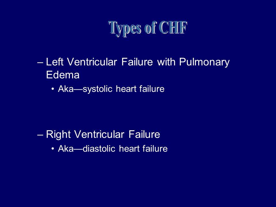–Left Ventricular Failure with Pulmonary Edema Aka—systolic heart failure –Right Ventricular Failure Aka—diastolic heart failure