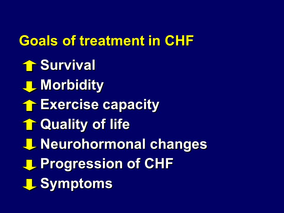 Goals of treatment in CHF Survival Morbidity Exercise capacity Quality of life Neurohormonal changes Progression of CHF Symptoms Survival Morbidity Ex