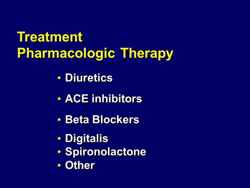 Treatment Pharmacologic Therapy Treatment Pharmacologic Therapy Diuretics ACE inhibitors Beta Blockers Digitalis Spironolactone Other Diuretics ACE in