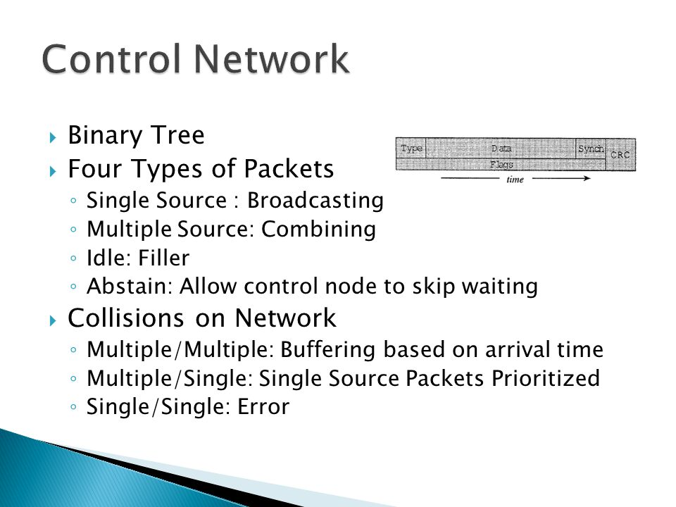  Binary Tree  Four Types of Packets ◦ Single Source : Broadcasting ◦ Multiple Source: Combining ◦ Idle: Filler ◦ Abstain: Allow control node to skip waiting  Collisions on Network ◦ Multiple/Multiple: Buffering based on arrival time ◦ Multiple/Single: Single Source Packets Prioritized ◦ Single/Single: Error