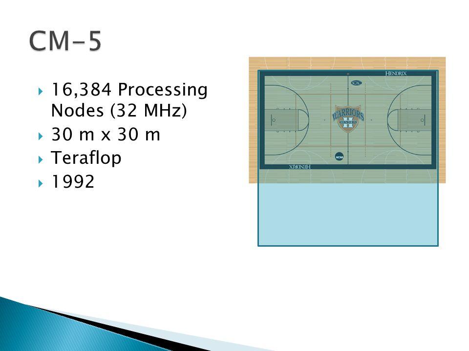  16,384 Processing Nodes (32 MHz)  30 m x 30 m  Teraflop  1992