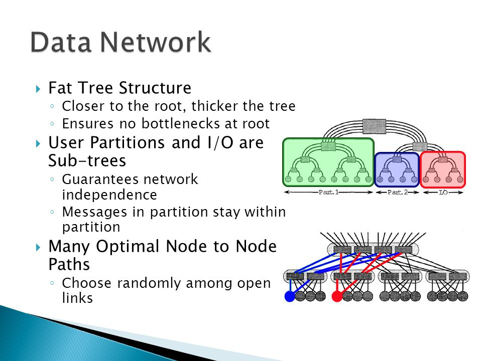  Fat Tree Structure ◦ Closer to the root, thicker the tree ◦ Ensures no bottlenecks at root  User Partitions and I/O are Sub-trees ◦ Guarantees network independence ◦ Messages in partition stay within partition  Many Optimal Node to Node Paths ◦ Choose randomly among open links