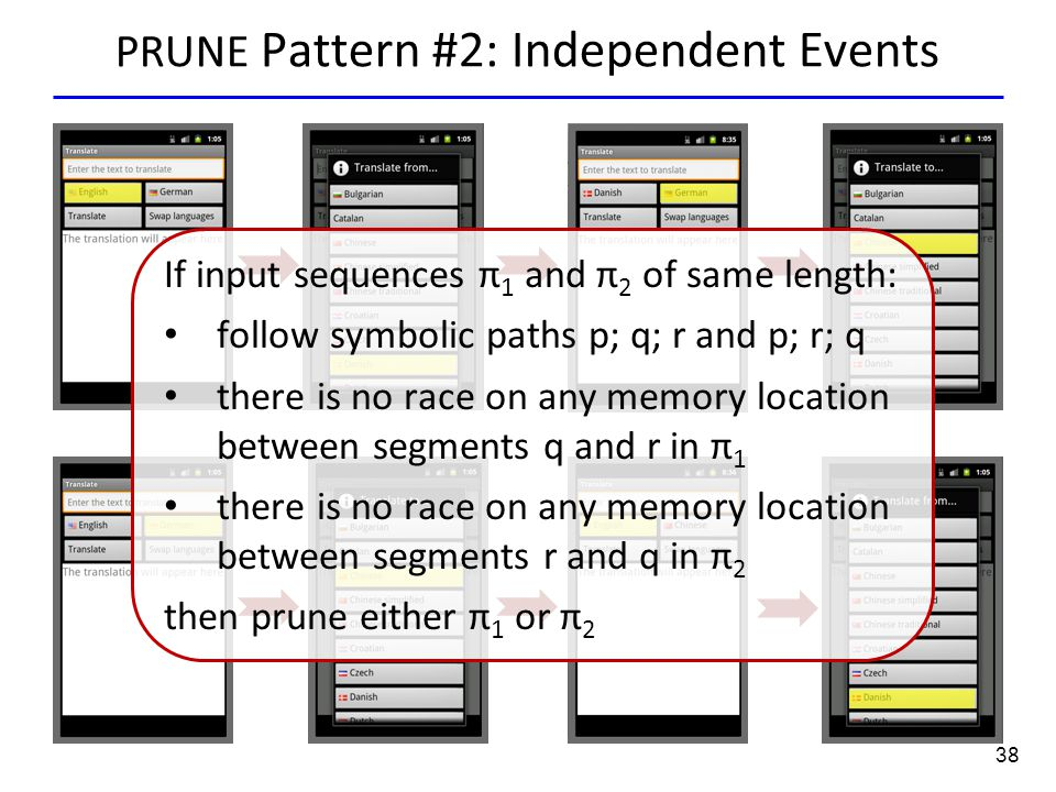 38 PRUNE Pattern #2: Independent Events If input sequences π 1 and π 2 of same length: follow symbolic paths p; q; r and p; r; q there is no race on a