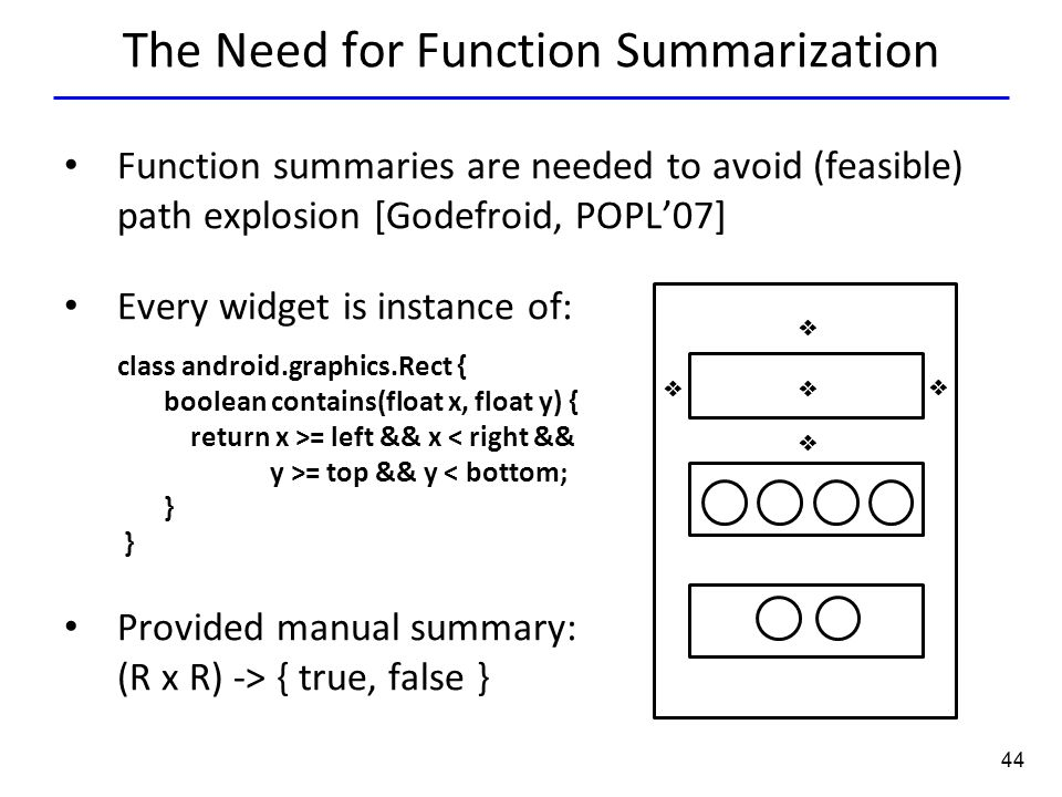 44 The Need for Function Summarization Function summaries are needed to avoid (feasible) path explosion [Godefroid, POPL'07] Every widget is instance of: class android.graphics.Rect { boolean contains(float x, float y) { return x >= left && x = top && y < bottom; } } Provided manual summary: (R x R) -> { true, false }     