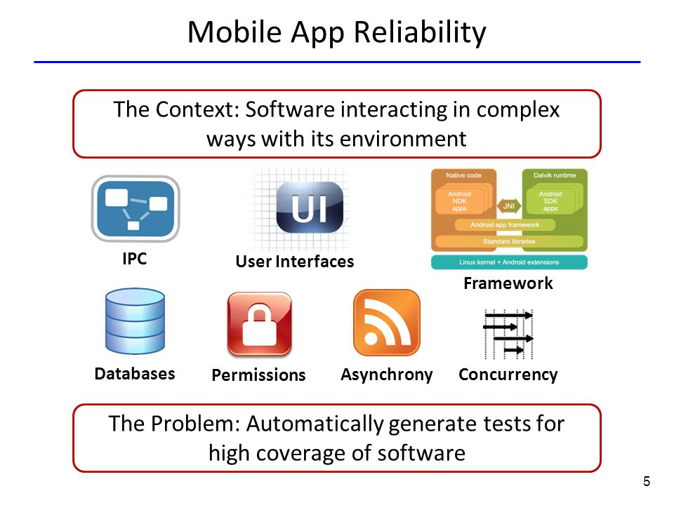 5 Mobile App Reliability The Context: Software interacting in complex ways with its environment The Problem: Automatically generate tests for high cov